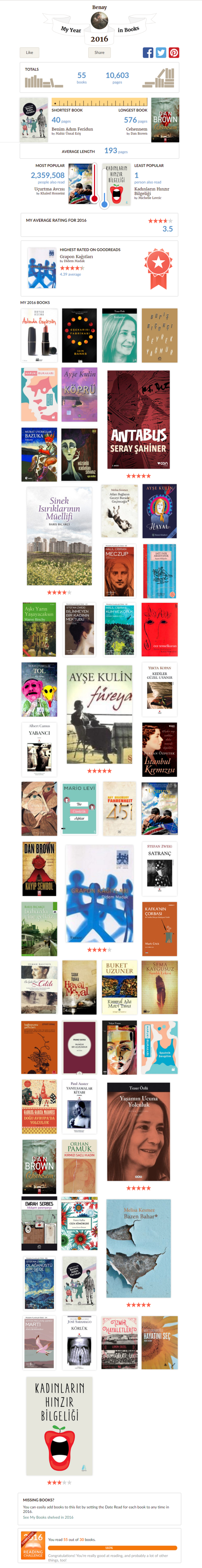 goodreads-2016.png
